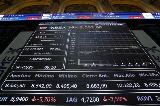 La Bolsa española mantiene fuertes pérdidas tras la apertura de este viernes.