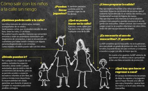 Hasta 174.000 niños de Balears salen a la calle tras 42 días de confinamiento.