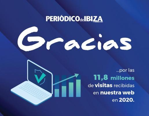 Periódico de Ibiza y Formentera les agradece su confianza un año más.