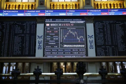 La bolsa española cae 3,62 % tras las elecciones.
