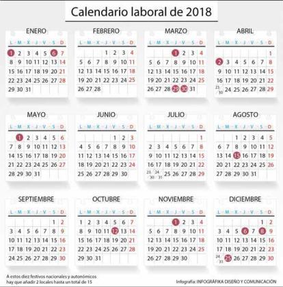 Calendario laboral de 2018.