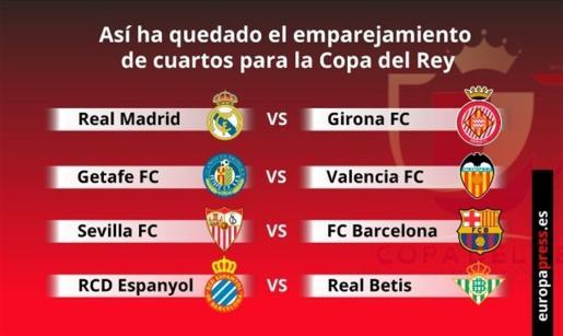 Emparejamiento de Copa del Rey.