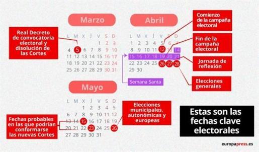 La campaña del 28A será en Semana Santa y el Congreso se constituirá en plena campaña de las municipales.