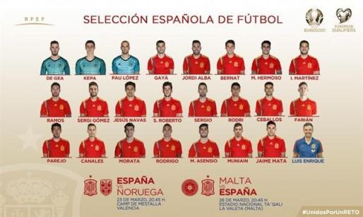 Lista de Luis Enrique para los partidos ante Noruega y Malta.