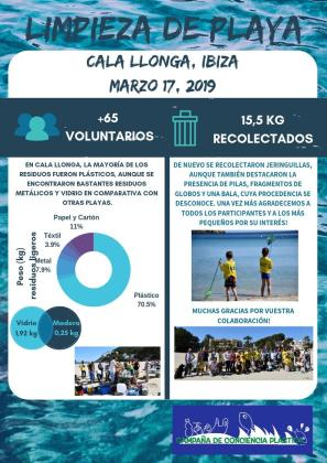 Más de 65 voluntarios participaron en la recogida de residuos de la playa de Cala Llonga, una iniciativa de Conciencia Plástica.
