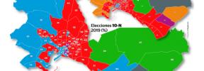 El PP borra a Cs del mapa de Palma y se impone en un tercio de las barriadas