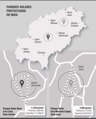 Mapa de los parques solares proyectados en Ibiza.