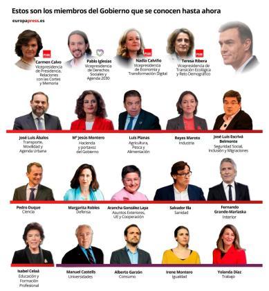 Estos son los ministros de Pedro Sánchez que se conocen por el momento.