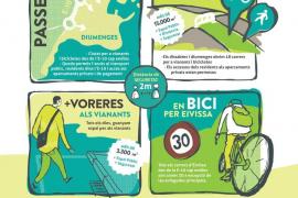 Eivissa Oberta del Ayuntamiento de Ibiza habilitará calles de la ciudad para peatones y bicicletas