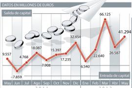 La salida de capitales de España suma un récord de 163.185 millones hasta mayo
