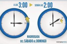 Cambio a horario de invierno, ¿qué día se cambia de hora en España?