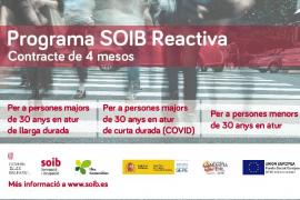 SOIB Reactiva 2020