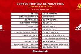 UD Ibiza - Compostela, Peña Deportiva - Tarazona y CD Ibiza - Sabadell, en la Copa del Rey