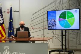 La producción de residuos cae un 25,7% en Ibiza durante 2020