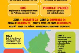 Salud realizará un cribado masivo en el polideportivo de ses Païsses de Sant Antoni