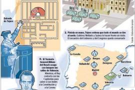 Baleares recuerda el 23-F cuarenta años después