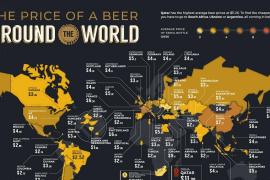 Este mapa te chiva en qué países te sale más caro tomar una cerveza