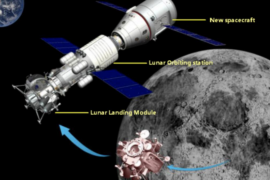 China y Rusia se unen para construir una estación espacial en la Luna