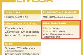 Diferencias entre la hostelería de Ibiza y Formentera pese a estar ambas en fase 2