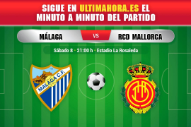 DIRECTO | Málaga - Real Mallorca