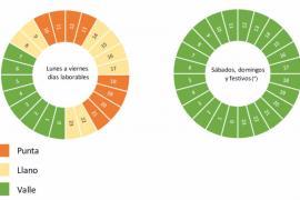 Nuevas tarifas de la luz: Todos los cambios ya en vigor