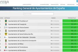 Santa Eulària, entre los cinco ayuntamientos más transparentes de España