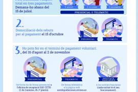 El Ayuntamiento de Ibiza ofrece facilidades para el pago de los impuestos municipales