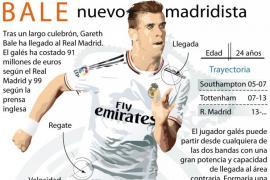 Gareth Bale, en cifras