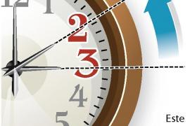 Los relojes se atrasarán una hora la próxima madrugada
