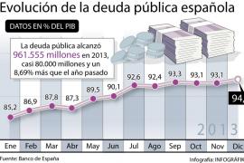 La deuda pública española cerró el año 2013 en el 94 % del PIB