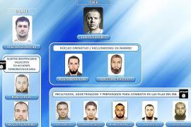 Cae en Madrid una red que reclutaba y enviaba yihadistas a Siria e Irak