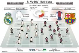 El clásico llega con el Madrid y el Barça en plena forma