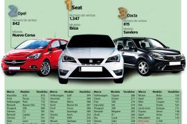El mercado de coches remonta en las Islas