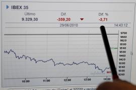 La bolsa experimenta la tercera mayor caída del año