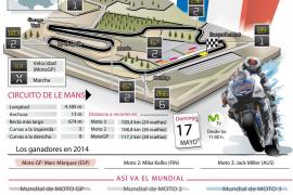 Lorenzo y Márquez salen a la caza de Valentino Rossi