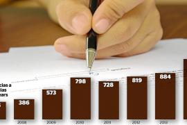 Las renuncias a herencias se han triplicado en Balears desde el inicio de la crisis en 2007