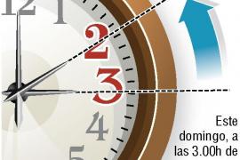 Llega el horario de invierno, ¿toca adelantar o atrasar el reloj?