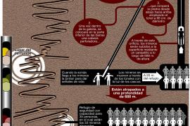 Gráfico del proceso de rescate de los mineros