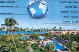 La inversión hotelera balear en el extranjero ha superado los 1.500 millones desde 2013