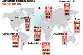 Las nacionalizaciones de extranjeros en Balears se disparan tras años de descenso
