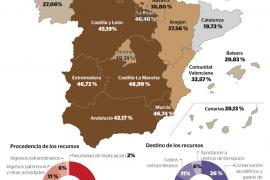 Baleares es la cuarta comunidad española que menos contribuye a la Iglesia católica