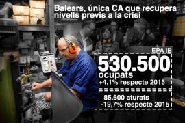 Negueruela habla de la 'mejora' de los niveles de empleo