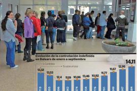 Los contratos indefinidos registran un máximo histórico en Balears