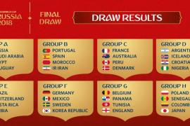 España se medirá a Portugal, Irán y Marruecos