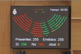 El Senado rechaza elevar al 75% el descuento de residente en vuelos con la Península