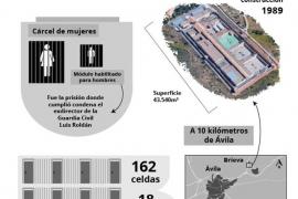 Así es la cárcel en la que ha ingresado Iñaki Urdangarin