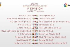 El primer Clásico se disputará en el Camp Nou el 28 de octubre