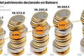 El patrimonio declarado de los más ricos crece en casi 5.000 millones en cuatro años