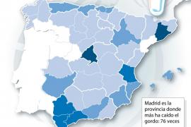 Madrid y Barcelona, las ciudades más afortunadas con el Gordo de Navidad