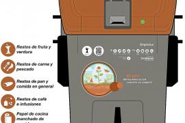 La tarjeta ciudadana ya sirve para reciclar materia orgánica